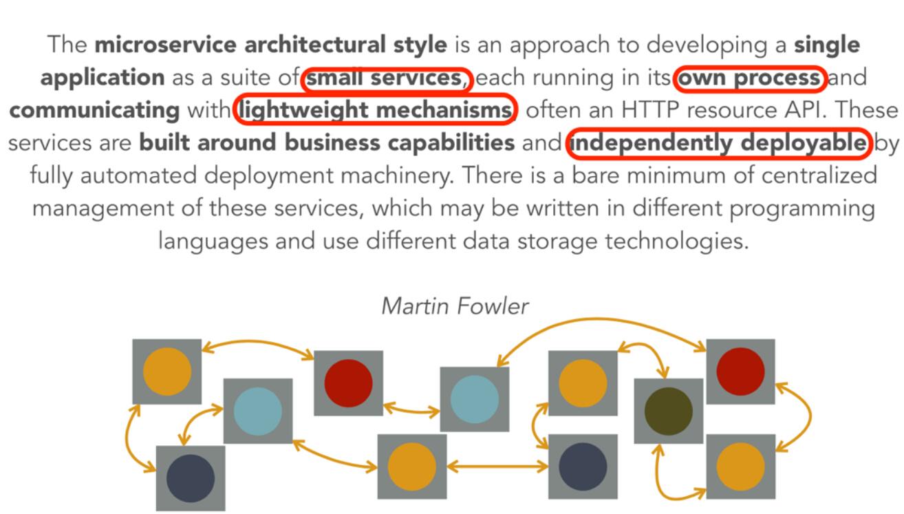 图2-2 Martin Fowler对微服务的定义