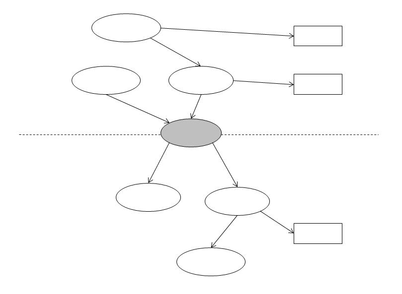图6-5 带有汇点的特征草图
